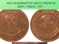 Как называются части монеты