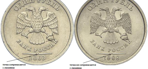 Подделки монет 2003 года