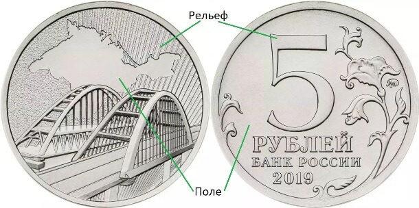 Рельеф и поле монеты