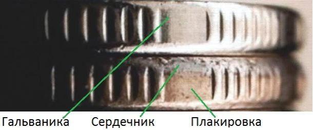 Гурт 2 рубля 2009