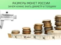 Размеры монет