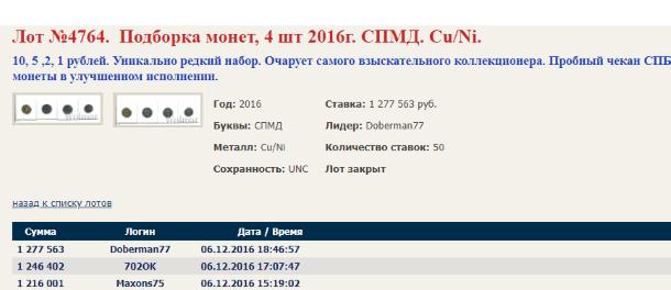 Аукцион монет 2016